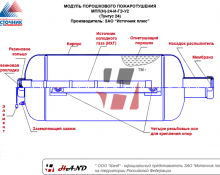 "Модуль МПП(Н)-24-И-ГЭ-У2  ""Тунгус-24"""