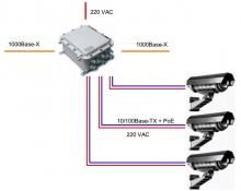 Коммутатор управляемый TFortis PSW-2G4F-Ex