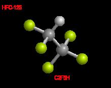 Газ хладон-125 (ГОТВ) огнетушащее вещество