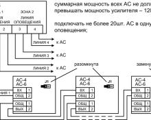 """Усилитель оповещения """"Рокот-5 УМ"""" исп. 1"""